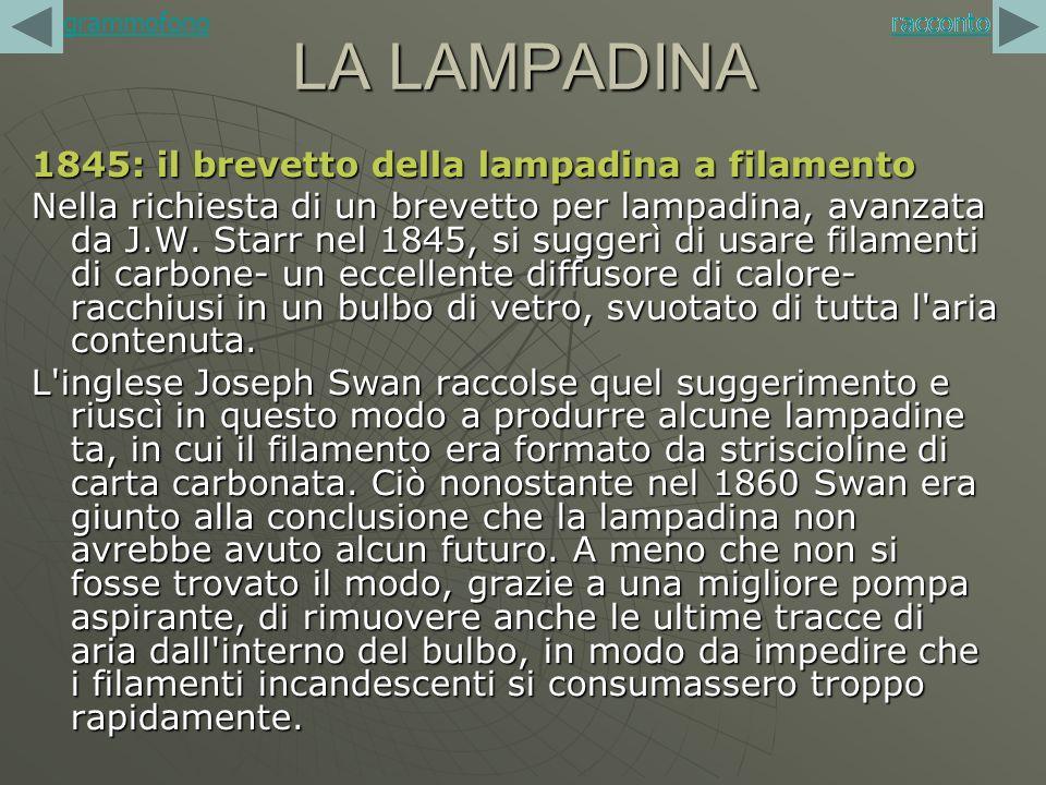 LA LAMPADINA 1845: il brevetto della lampadina a filamento Nella richiesta di un brevetto per lampadina, avanzata da J.W. Starr nel 1845, si suggerì d