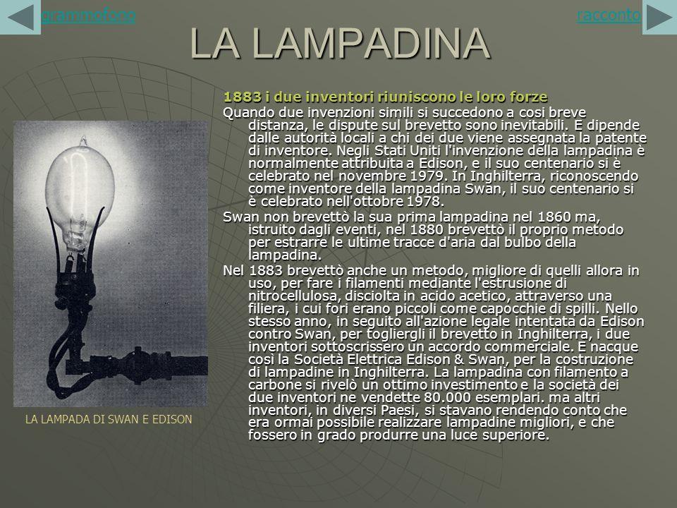 LA LAMPADINA 1883 i due inventori riuniscono le loro forze Quando due invenzioni simili si succedono a cosi breve distanza, le dispute sul brevetto so