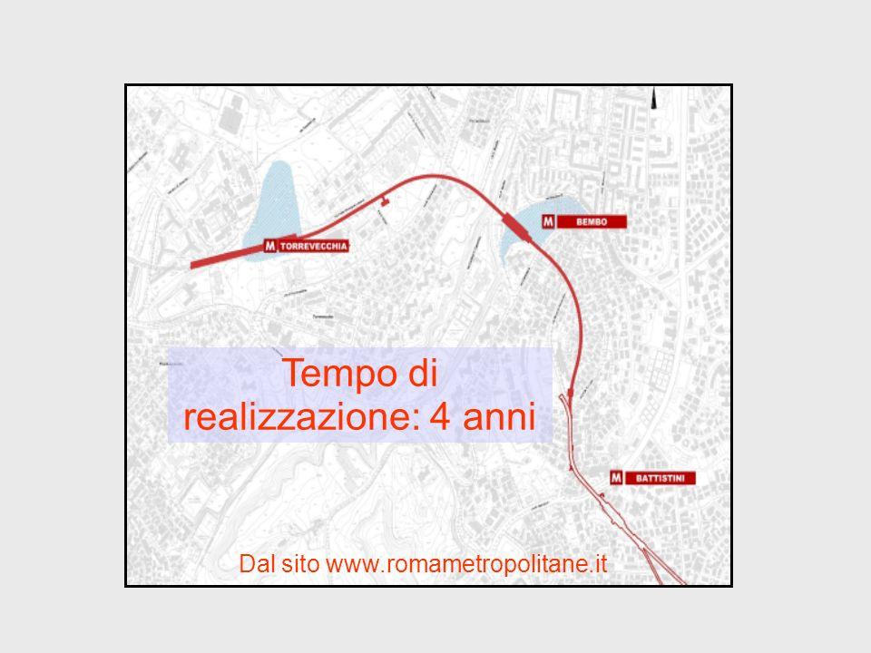 Dal sito www.romametropolitane.it Tempo di realizzazione: 4 anni