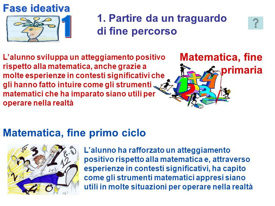 Lalunno sviluppa un atteggiamento positivo rispetto alla matematica, anche grazie a molte esperienze in contesti significativi che gli hanno fatto int