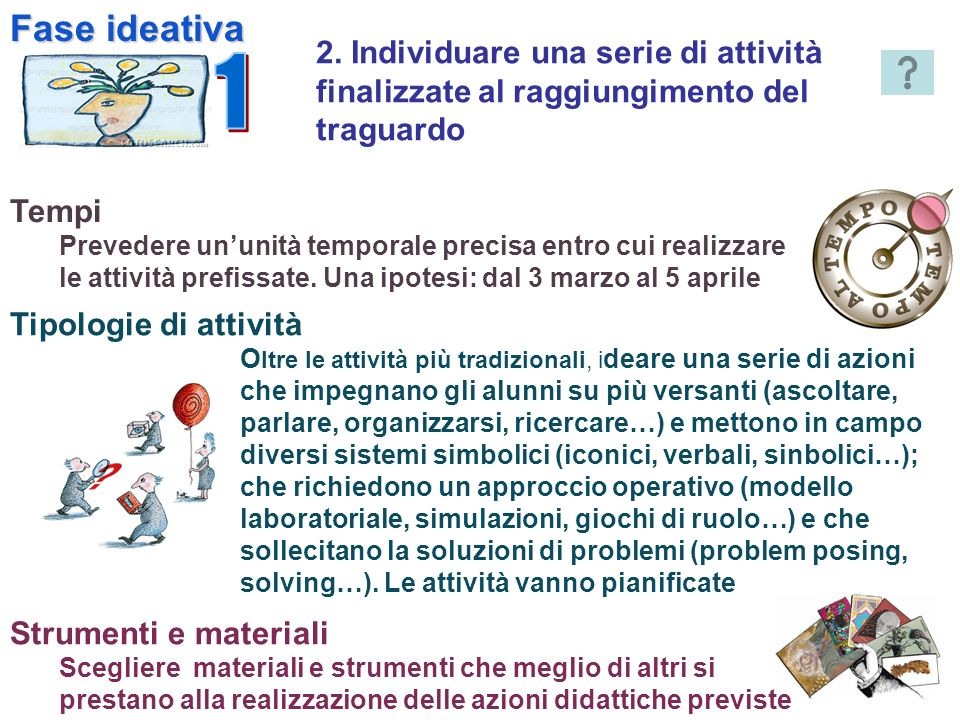 2. Individuare una serie di attività finalizzate al raggiungimento del traguardo Prevedere ununità temporale precisa entro cui realizzare le attività