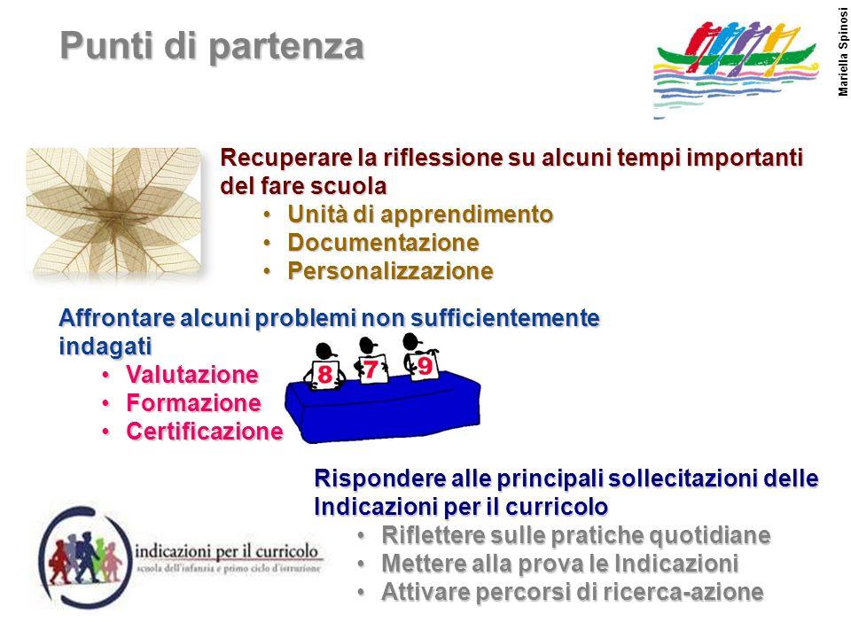 Mariella Spinosi Punti di partenza Recuperare la riflessione su alcuni tempi importanti del fare scuola Unità di apprendimentoUnità di apprendimento D