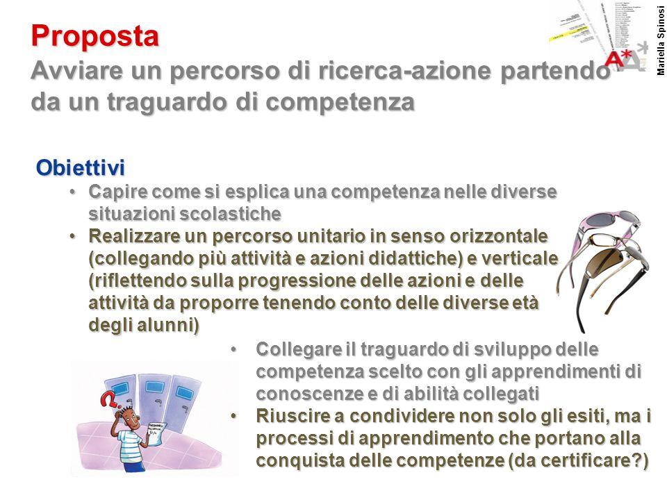 Mariella Spinosi Proposta Avviare un percorso di ricerca-azione partendo da un traguardo di competenza Obiettivi Capire come si esplica una competenza