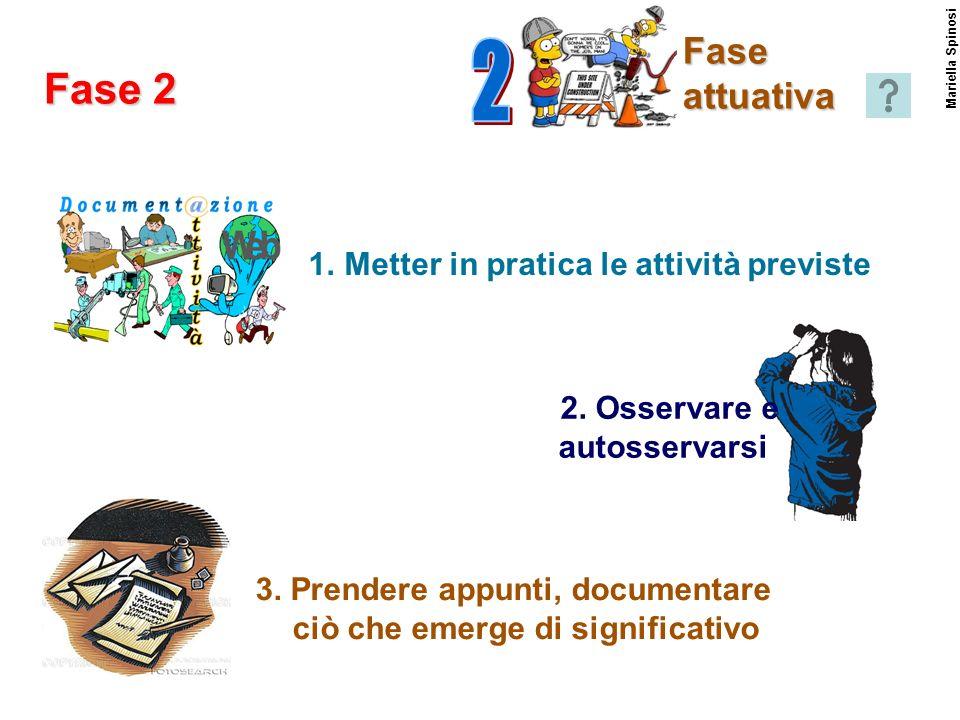 Mariella Spinosi 1.Metter in pratica le attività previste Fase attuativa Fase 2 2. Osservare e autosservarsi 3. Prendere appunti, documentare ciò che