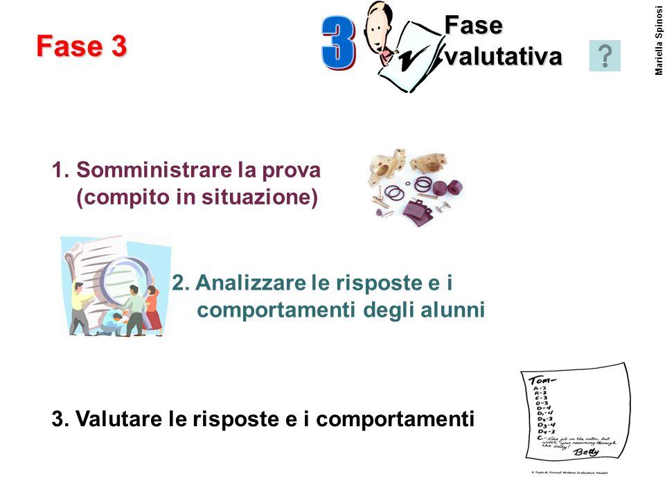 Mariella Spinosi 1.Somministrare la prova (compito in situazione) Fase 3 Fase valutativa 2. Analizzare le risposte e i comportamenti degli alunni 3. V