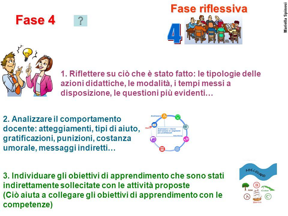 Mariella Spinosi Fase 5 Fase formale 1.Estrapolare dalla riflessione gli aspetti significativi 2.