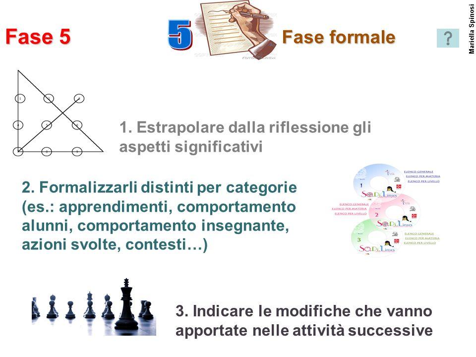 Mariella Spinosi Fase 5 Fase formale 1. Estrapolare dalla riflessione gli aspetti significativi 2. Formalizzarli distinti per categorie (es.: apprendi