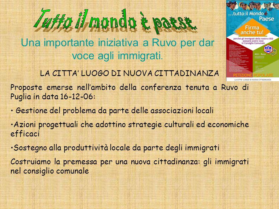 LA CITTA LUOGO DI NUOVA CITTADINANZA Proposte emerse nellambito della conferenza tenuta a Ruvo di Puglia in data 16-12-06: Gestione del problema da pa