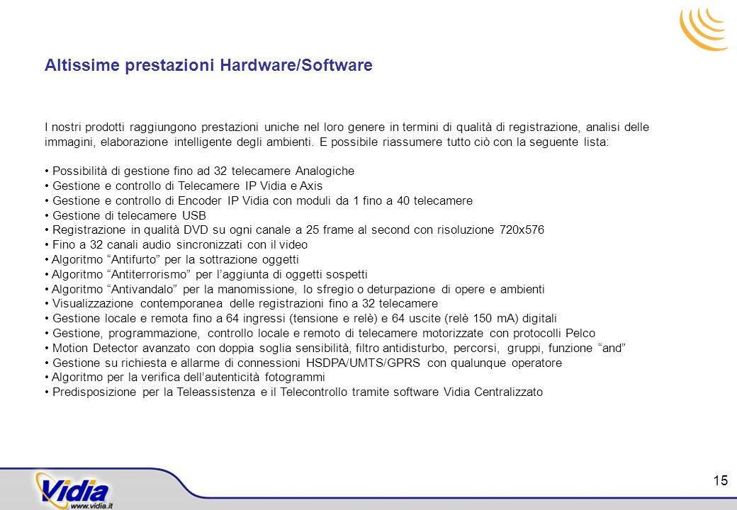 Altissime prestazioni Hardware/Software I nostri prodotti raggiungono prestazioni uniche nel loro genere in termini di qualità di registrazione, anali