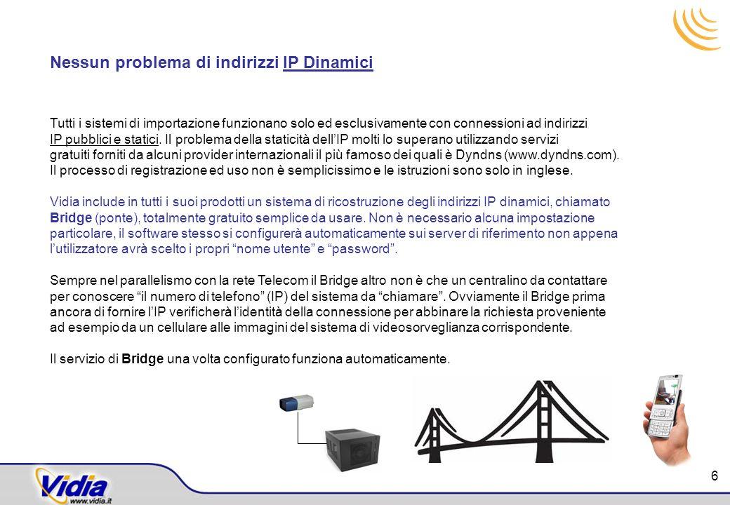 Nessun problema di indirizzi IP Dinamici Tutti i sistemi di importazione funzionano solo ed esclusivamente con connessioni ad indirizzi IP pubblici e