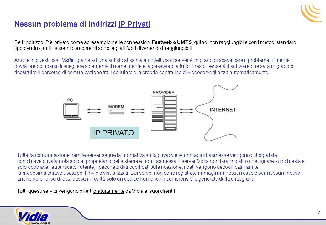 Nessun problema di indirizzi IP Privati Se lindirizzo IP è privato come ad esempio nelle connessioni Fastweb o UMTS, quindi non raggiungibile con i me