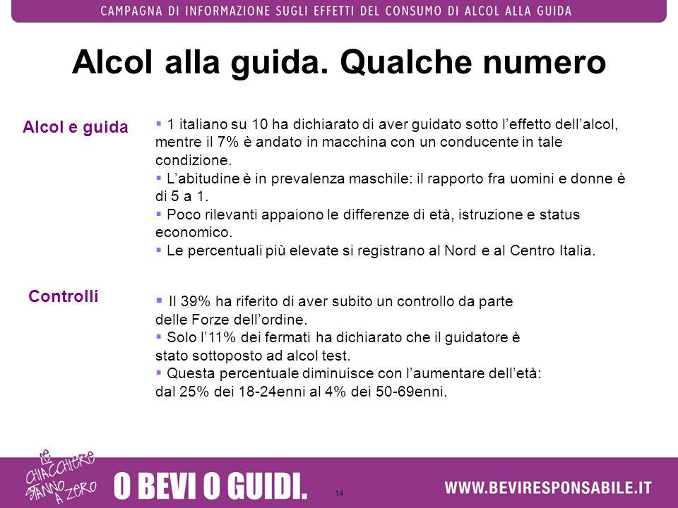 14 Alcol alla guida. Qualche numero 1 italiano su 10 ha dichiarato di aver guidato sotto leffetto dellalcol, mentre il 7% è andato in macchina con un