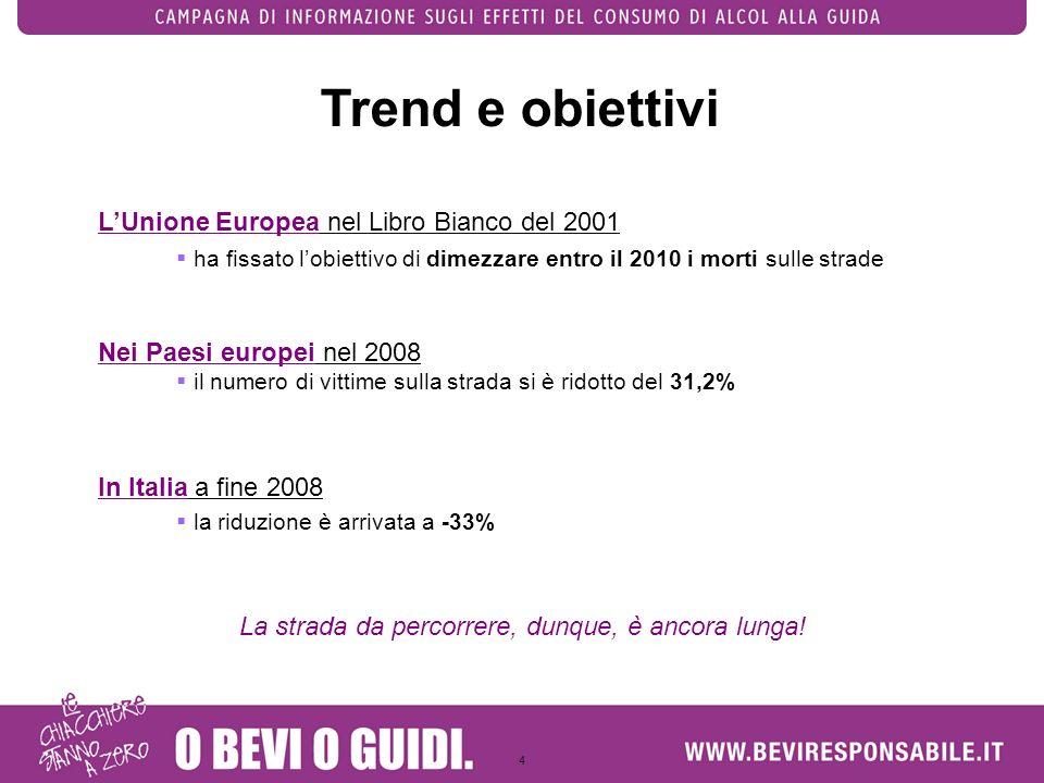 4 ha fissato lobiettivo di dimezzare entro il 2010 i morti sulle strade Trend e obiettivi La strada da percorrere, dunque, è ancora lunga! LUnione Eur