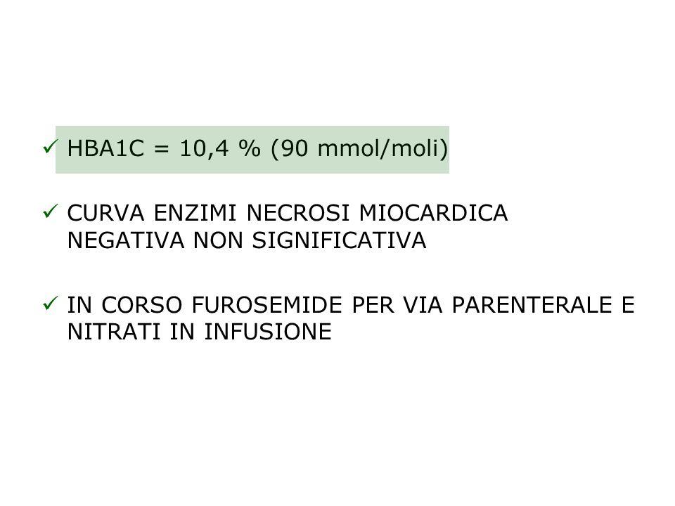 HBA1C = 10,4 % (90 mmol/moli) CURVA ENZIMI NECROSI MIOCARDICA NEGATIVA NON SIGNIFICATIVA IN CORSO FUROSEMIDE PER VIA PARENTERALE E NITRATI IN INFUSION