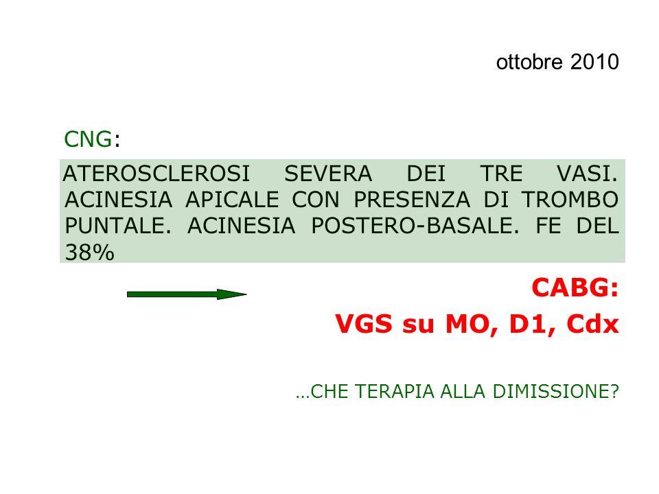 ottobre 2010 CNG: ATEROSCLEROSI SEVERA DEI TRE VASI. ACINESIA APICALE CON PRESENZA DI TROMBO PUNTALE. ACINESIA POSTERO-BASALE. FE DEL 38% CABG: VGS su