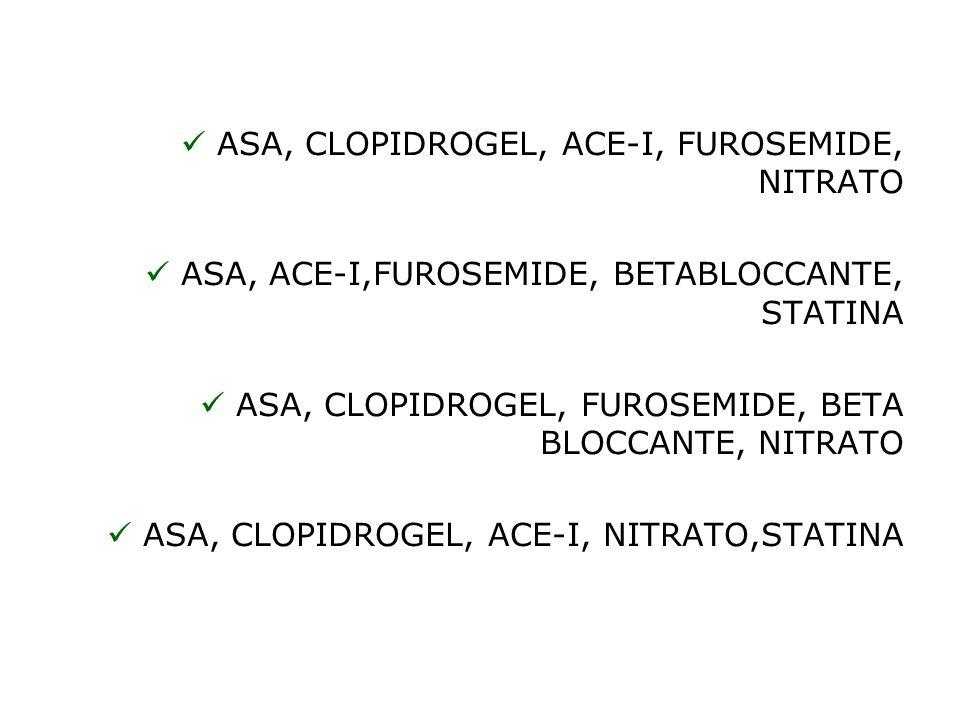 ASA, CLOPIDROGEL, ACE-I, FUROSEMIDE, NITRATO ASA, ACE-I,FUROSEMIDE, BETABLOCCANTE, STATINA ASA, CLOPIDROGEL, FUROSEMIDE, BETA BLOCCANTE, NITRATO ASA,