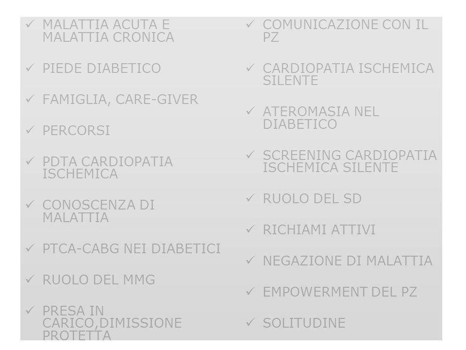 MALATTIA ACUTA E MALATTIA CRONICA PIEDE DIABETICO FAMIGLIA, CARE-GIVER PERCORSI PDTA CARDIOPATIA ISCHEMICA CONOSCENZA DI MALATTIA PTCA-CABG NEI DIABETICI RUOLO DEL MMG PRESA IN CARICO,DIMISSIONE PROTETTA COMUNICAZIONE CON IL PZ CARDIOPATIA ISCHEMICA SILENTE ATEROMASIA NEL DIABETICO SCREENING CARDIOPATIA ISCHEMICA SILENTE RUOLO DEL SD RICHIAMI ATTIVI NEGAZIONE DI MALATTIA EMPOWERMENT DEL PZ SOLITUDINE