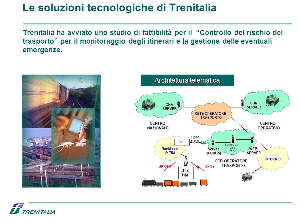 Le soluzioni tecnologiche di Trenitalia Architettura telematica GPRSGPRS BTS TIM Backbone IP TIM POP Linea CDN Server(RADIUS) CED OPERATORE TRASPORTO