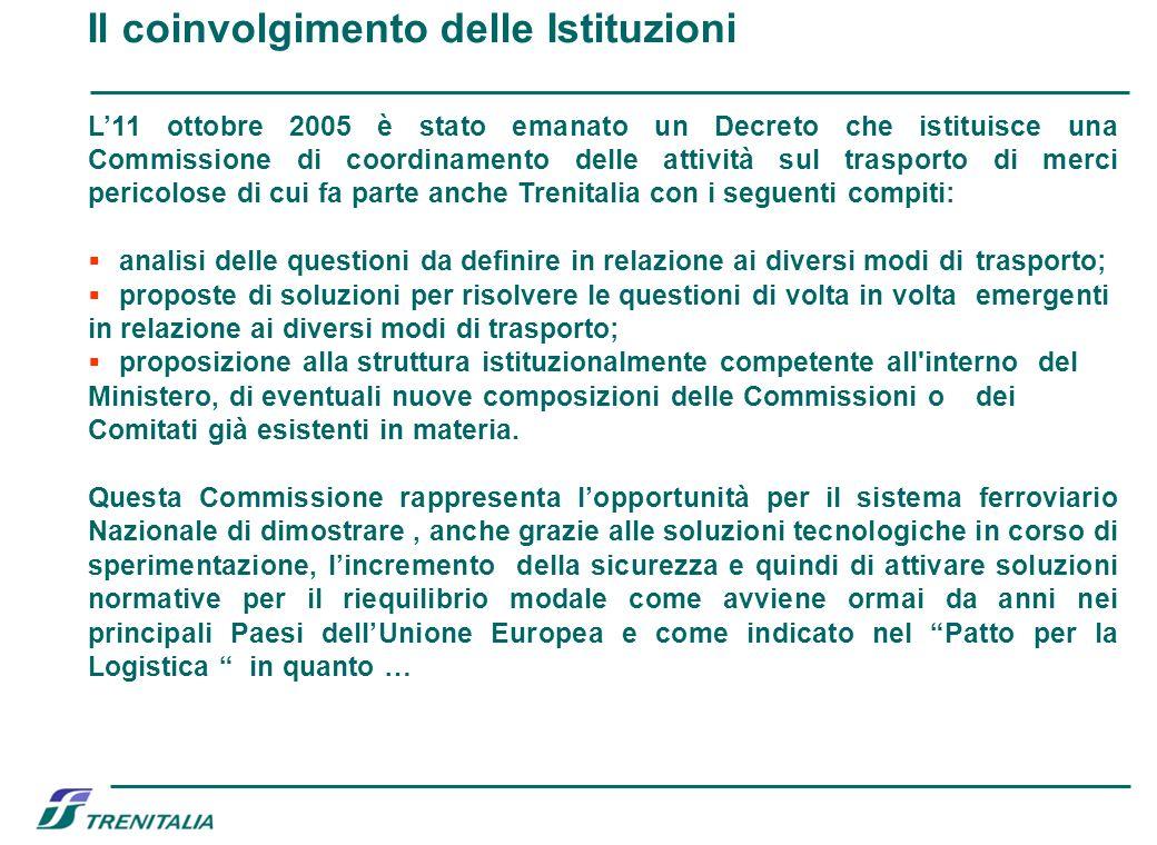 Il coinvolgimento delle Istituzioni L11 ottobre 2005 è stato emanato un Decreto che istituisce una Commissione di coordinamento delle attività sul tra