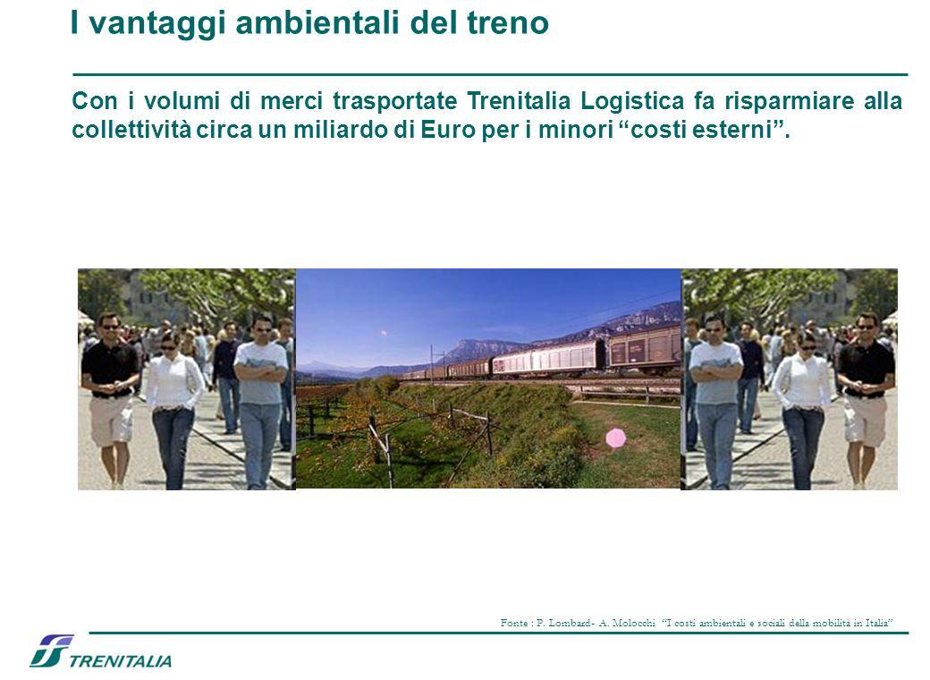 I vantaggi ambientali del treno Con i volumi di merci trasportate Trenitalia Logistica fa risparmiare alla collettività circa un miliardo di Euro per