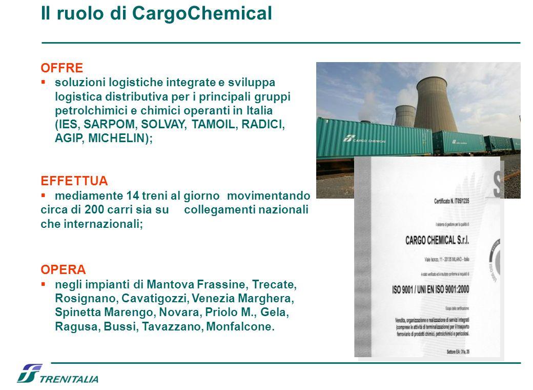Il ruolo di CargoChemical OFFRE soluzioni logistiche integrate e sviluppa logistica distributiva per i principali gruppi petrolchimici e chimici opera