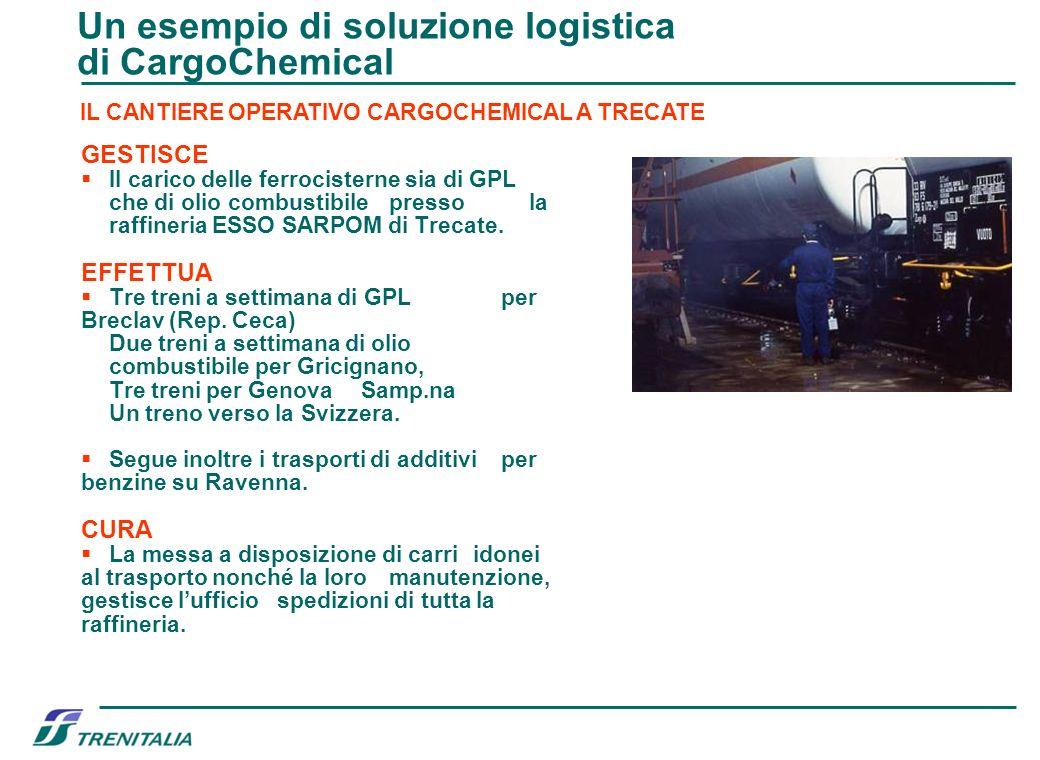 GESTISCE Il carico delle ferrocisterne sia di GPL che di olio combustibile presso la raffineria ESSO SARPOM di Trecate. EFFETTUA Tre treni a settimana