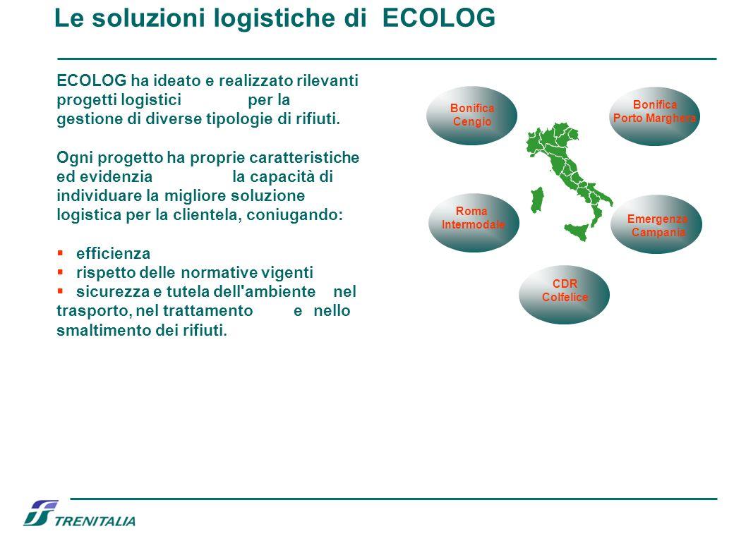 Le soluzioni logistiche di ECOLOG ECOLOG ha ideato e realizzato rilevanti progetti logistici per la gestione di diverse tipologie di rifiuti. Ogni pro