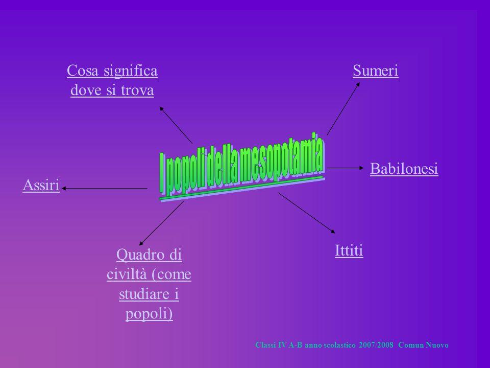 Cosa significa dove si trova Sumeri Babilonesi Quadro di civiltà (come studiare i popoli) Ittiti Assiri Classi IV A-B anno scolastico 2007/2008 Comun Nuovo