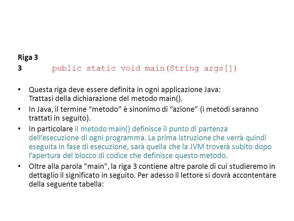 Riga 3 3 public static void main(String args[]) Questa riga deve essere definita in ogni applicazione Java: Trattasi della dichiarazione del metodo ma