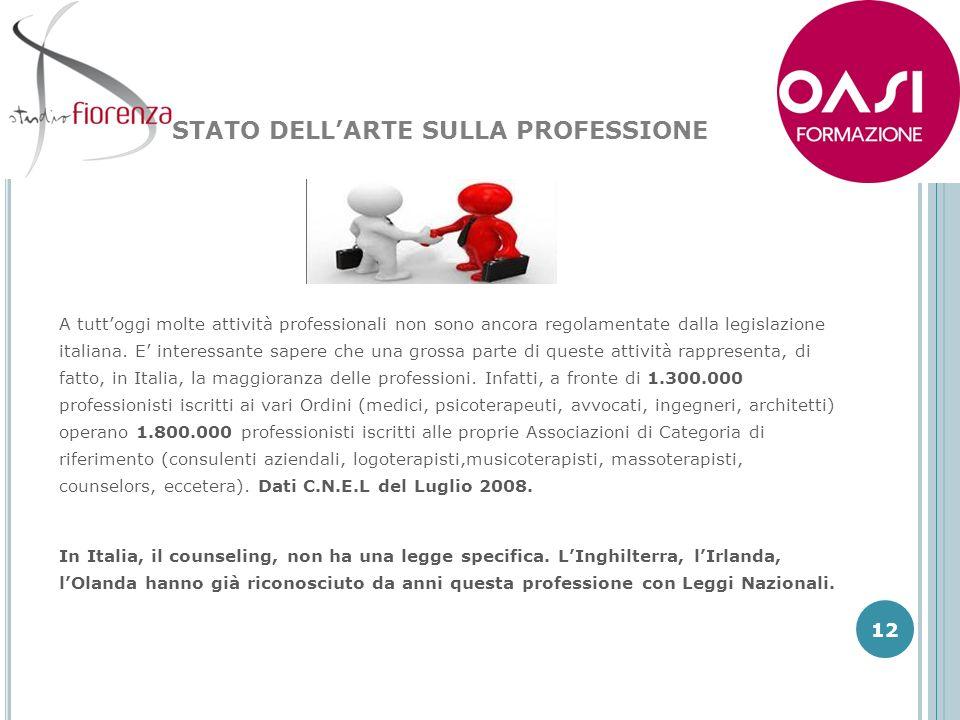 A tuttoggi molte attività professionali non sono ancora regolamentate dalla legislazione italiana. E interessante sapere che una grossa parte di quest