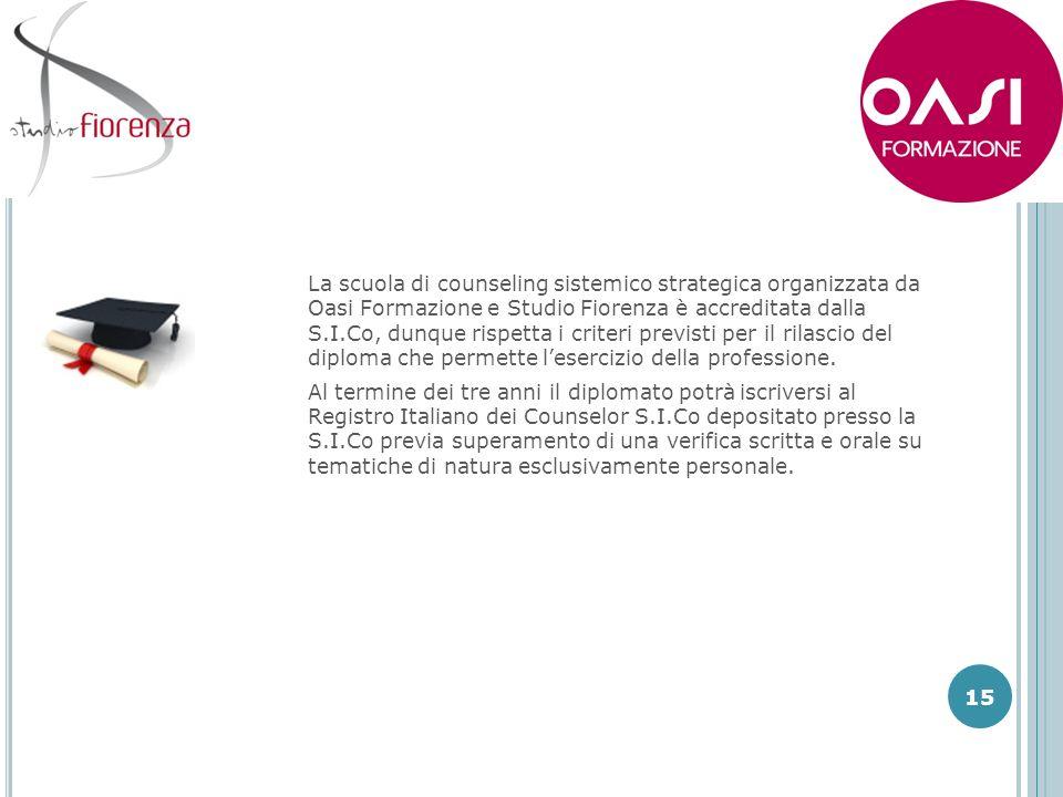 La scuola di counseling sistemico strategica organizzata da Oasi Formazione e Studio Fiorenza è accreditata dalla S.I.Co, dunque rispetta i criteri pr