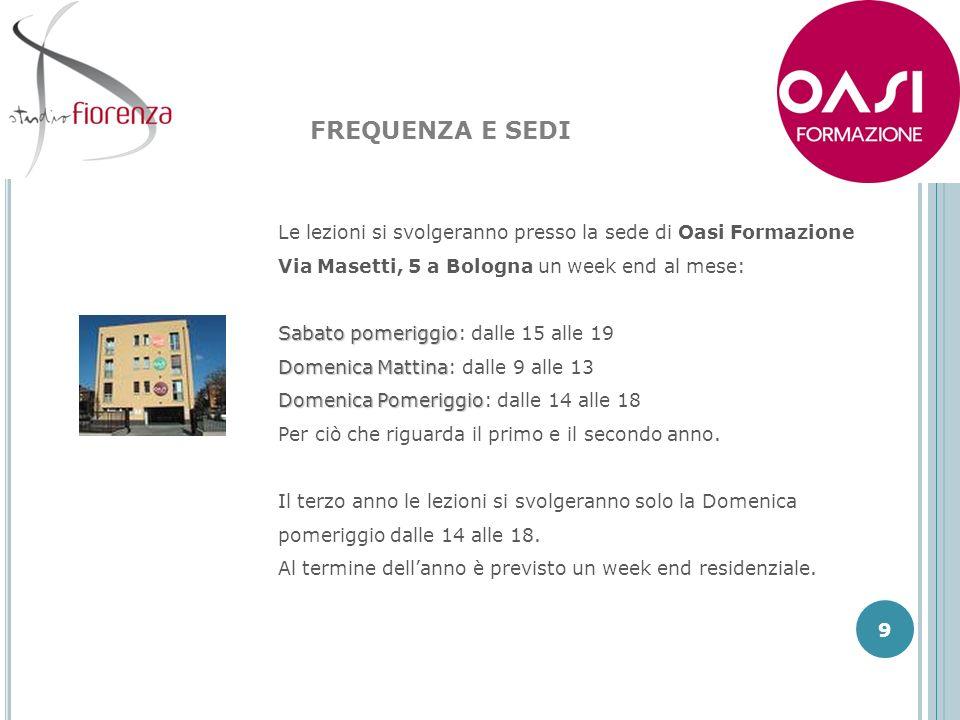 9 FREQUENZA E SEDI Le lezioni si svolgeranno presso la sede di Oasi Formazione Via Masetti, 5 a Bologna un week end al mese: Sabato pomeriggio Sabato
