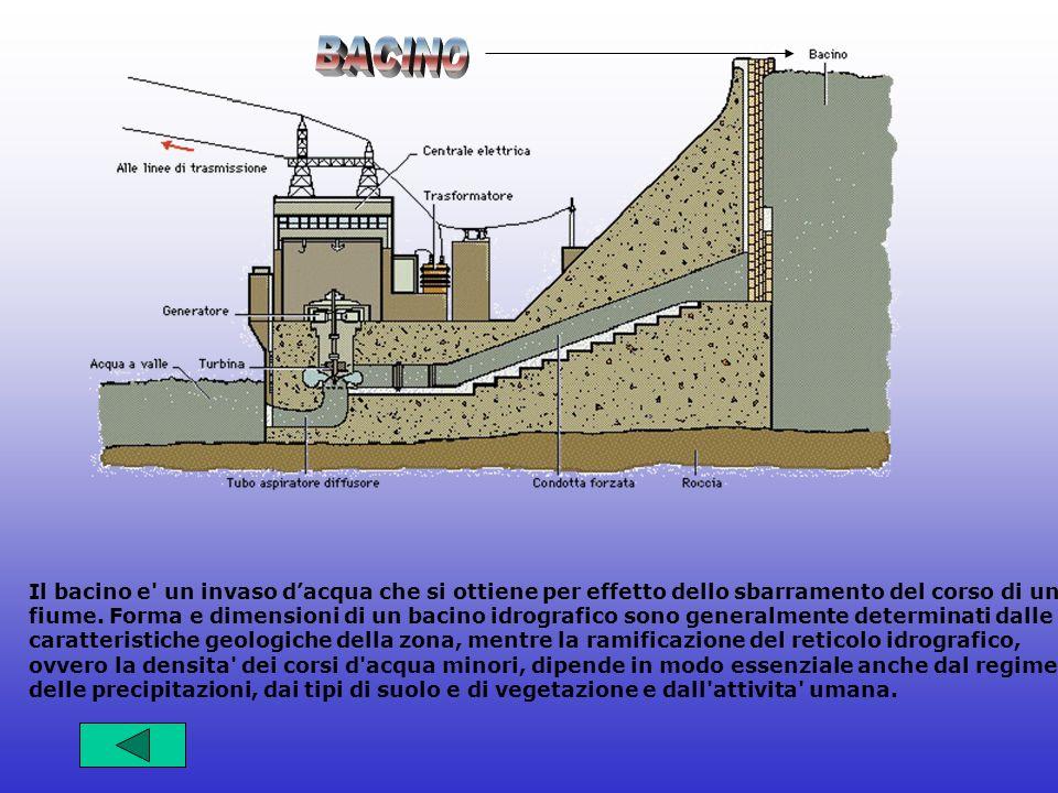 Il bacino e' un invaso dacqua che si ottiene per effetto dello sbarramento del corso di un fiume. Forma e dimensioni di un bacino idrografico sono gen