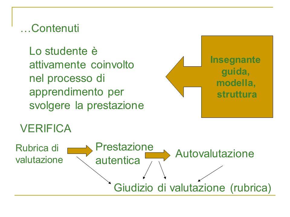 …Contenuti Lo studente è attivamente coinvolto nel processo di apprendimento per svolgere la prestazione Insegnante guida, modella, struttura VERIFICA Rubrica di valutazione Prestazione autentica Autovalutazione Giudizio di valutazione (rubrica)