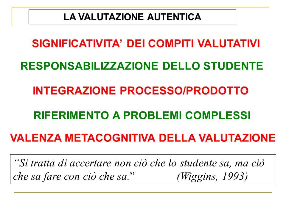 SIGNIFICATIVITA DEI COMPITI VALUTATIVI RESPONSABILIZZAZIONE DELLO STUDENTE INTEGRAZIONE PROCESSO/PRODOTTO RIFERIMENTO A PROBLEMI COMPLESSI LA VALUTAZIONE AUTENTICA VALENZA METACOGNITIVA DELLA VALUTAZIONE Si tratta di accertare non ciò che lo studente sa, ma ciò che sa fare con ciò che sa.