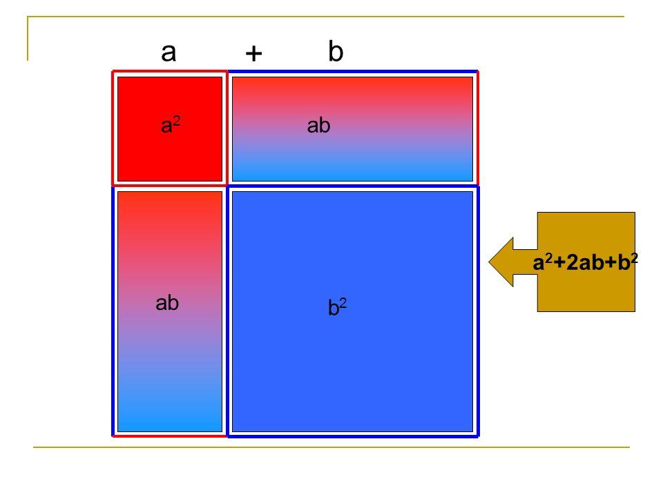 ab + a2a2 b2b2 ab a 2 +2ab+b 2