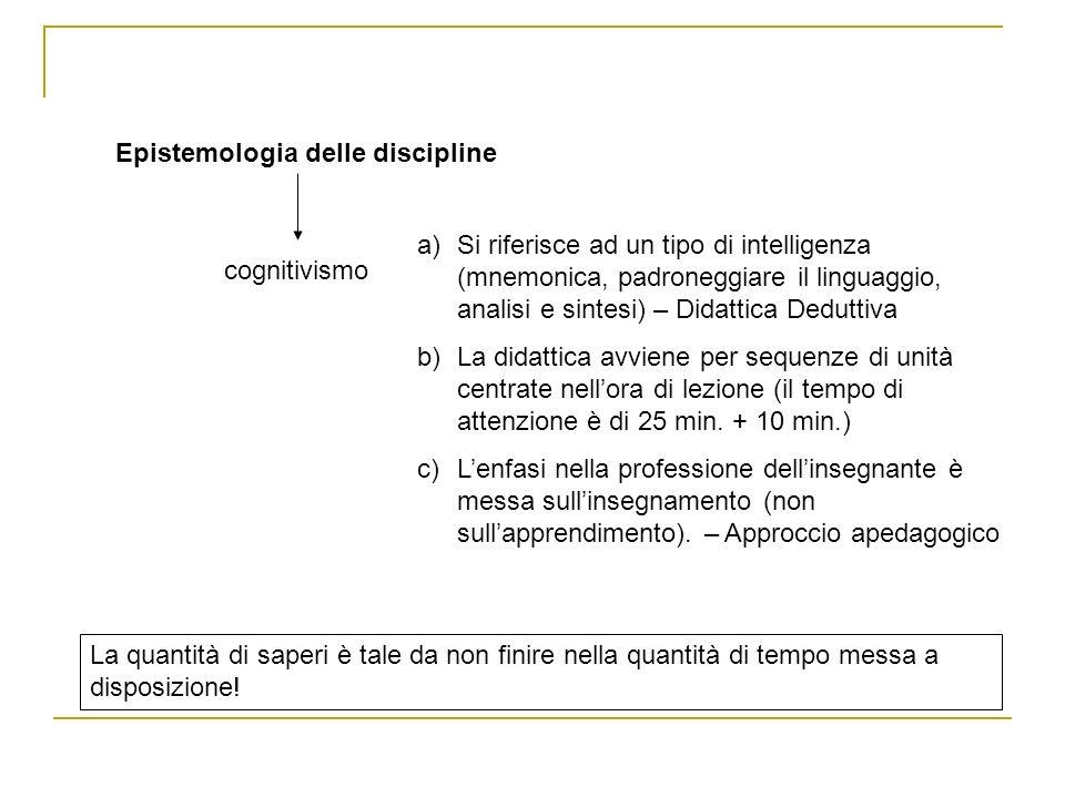 Epistemologia delle discipline cognitivismo a)Si riferisce ad un tipo di intelligenza (mnemonica, padroneggiare il linguaggio, analisi e sintesi) – Didattica Deduttiva b)La didattica avviene per sequenze di unità centrate nellora di lezione (il tempo di attenzione è di 25 min.