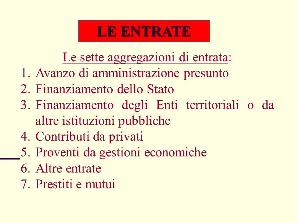 LE ENTRATE Le sette aggregazioni di entrata: 1.Avanzo di amministrazione presunto 2.Finanziamento dello Stato 3.Finanziamento degli Enti territoriali