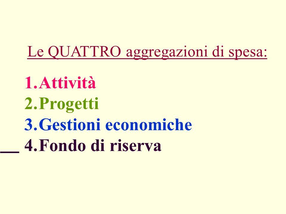 Le QUATTRO aggregazioni di spesa: 1.Attività 2.Progetti 3.Gestioni economiche 4.Fondo di riserva