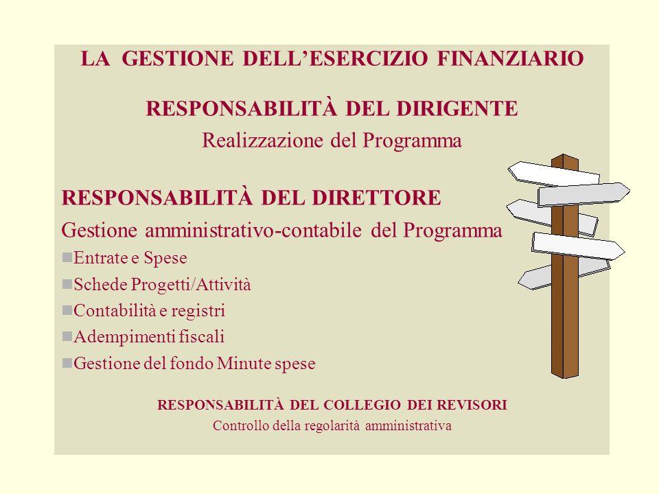 LA GESTIONE DELLESERCIZIO FINANZIARIO RESPONSABILITÀ DEL DIRIGENTE Realizzazione del Programma RESPONSABILITÀ DEL DIRETTORE Gestione amministrativo-co
