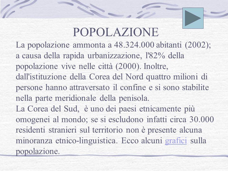POPOLAZIONE La popolazione ammonta a 48.324.000 abitanti (2002); a causa della rapida urbanizzazione, l 82% della popolazione vive nelle città (2000).