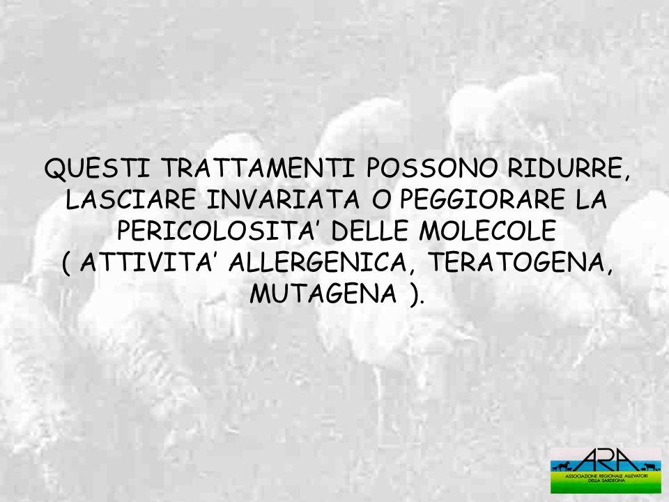 QUESTI TRATTAMENTI POSSONO RIDURRE, LASCIARE INVARIATA O PEGGIORARE LA PERICOLOSITA DELLE MOLECOLE ( ATTIVITA ALLERGENICA, TERATOGENA, MUTAGENA ).