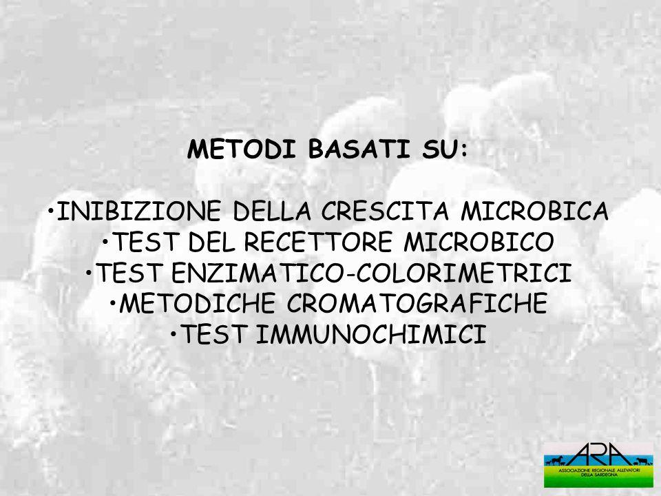 METODI BASATI SU: INIBIZIONE DELLA CRESCITA MICROBICA TEST DEL RECETTORE MICROBICO TEST ENZIMATICO-COLORIMETRICI METODICHE CROMATOGRAFICHE TEST IMMUNO