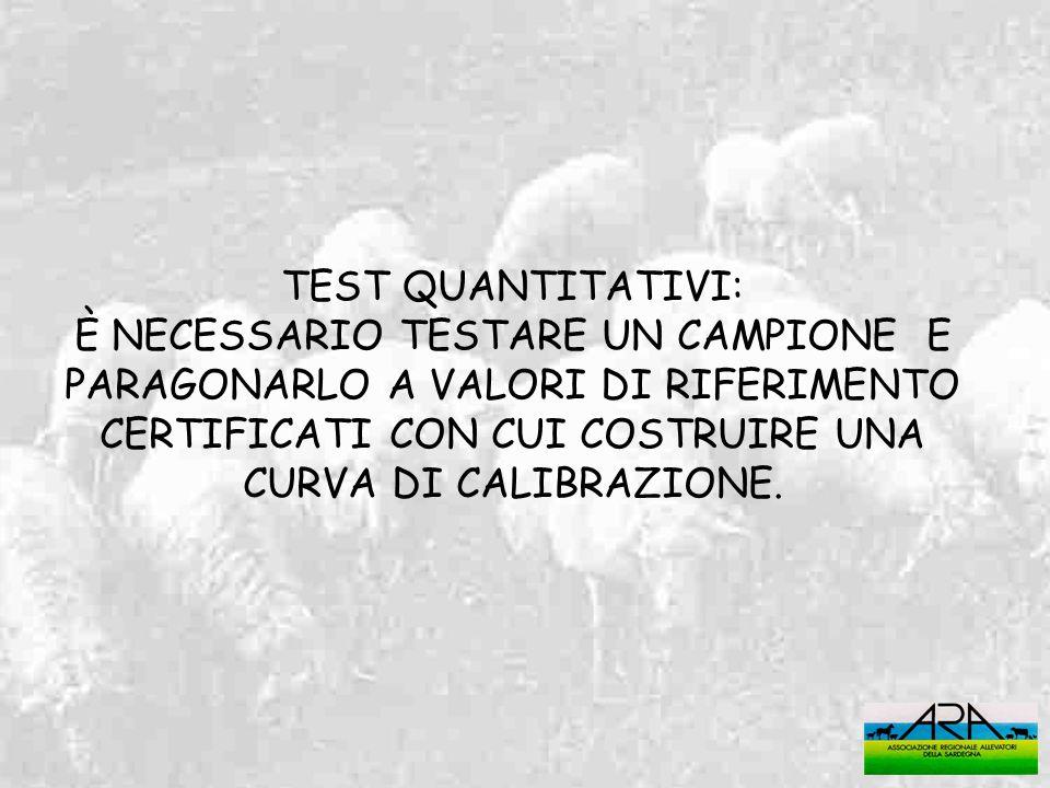 TEST QUANTITATIVI: È NECESSARIO TESTARE UN CAMPIONE E PARAGONARLO A VALORI DI RIFERIMENTO CERTIFICATI CON CUI COSTRUIRE UNA CURVA DI CALIBRAZIONE.