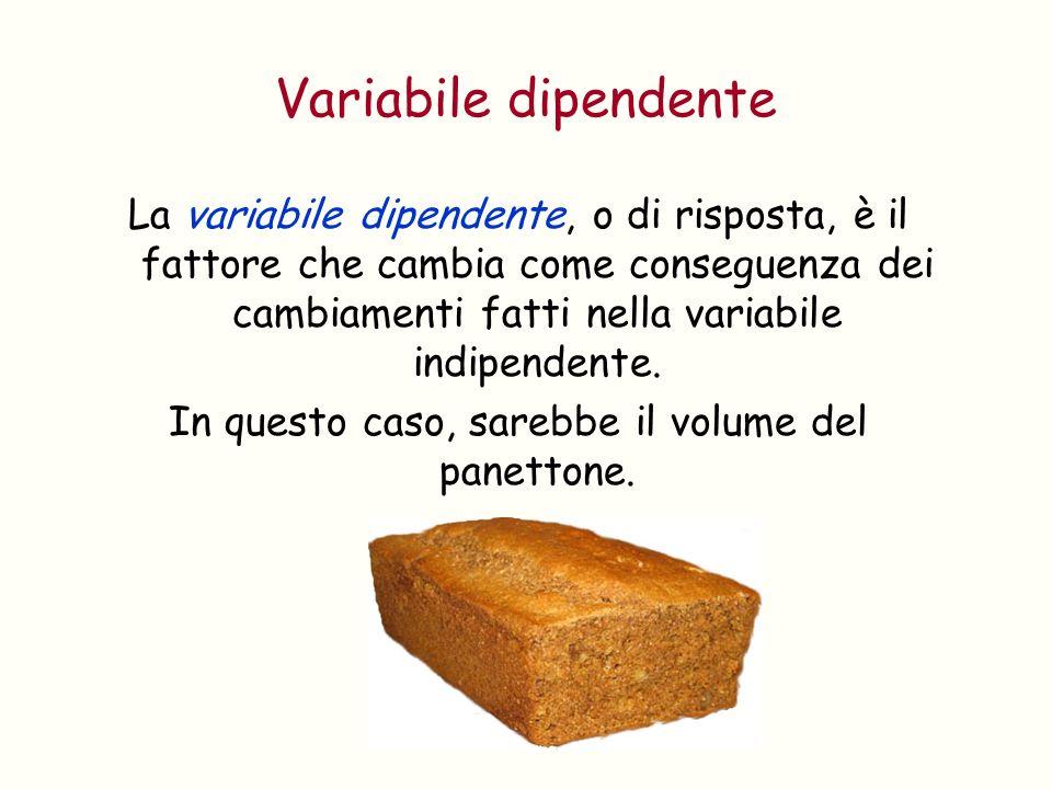 La variabile dipendente, o di risposta, è il fattore che cambia come conseguenza dei cambiamenti fatti nella variabile indipendente. In questo caso, s