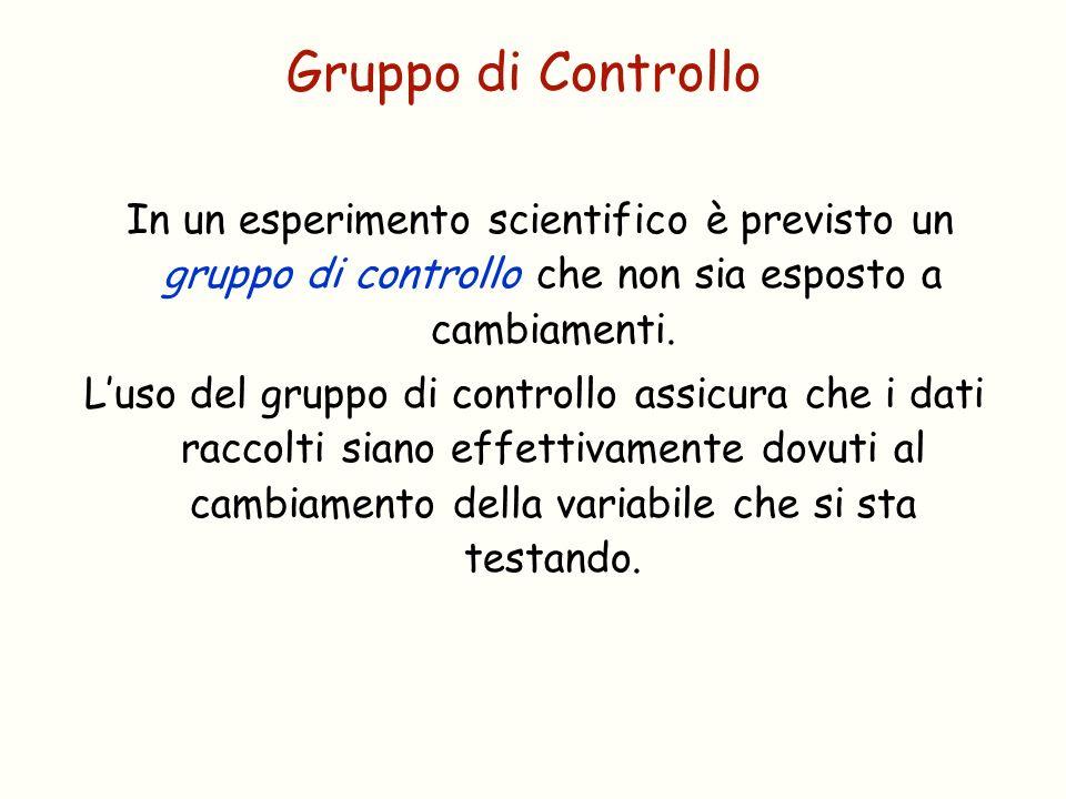 In un esperimento scientifico è previsto un gruppo di controllo che non sia esposto a cambiamenti. Luso del gruppo di controllo assicura che i dati ra
