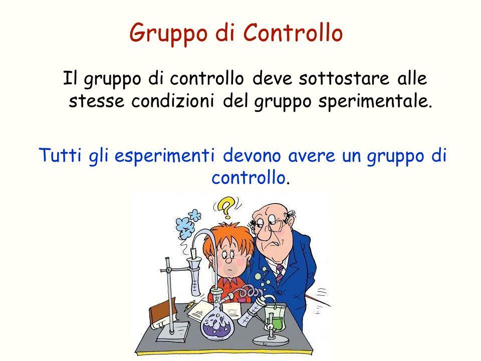 Il gruppo di controllo deve sottostare alle stesse condizioni del gruppo sperimentale. Tutti gli esperimenti devono avere un gruppo di controllo. Grup