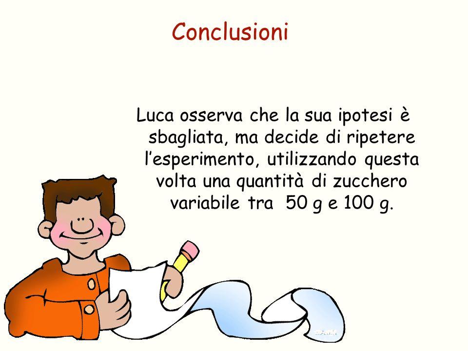 Luca osserva che la sua ipotesi è sbagliata, ma decide di ripetere lesperimento, utilizzando questa volta una quantità di zucchero variabile tra 50 g