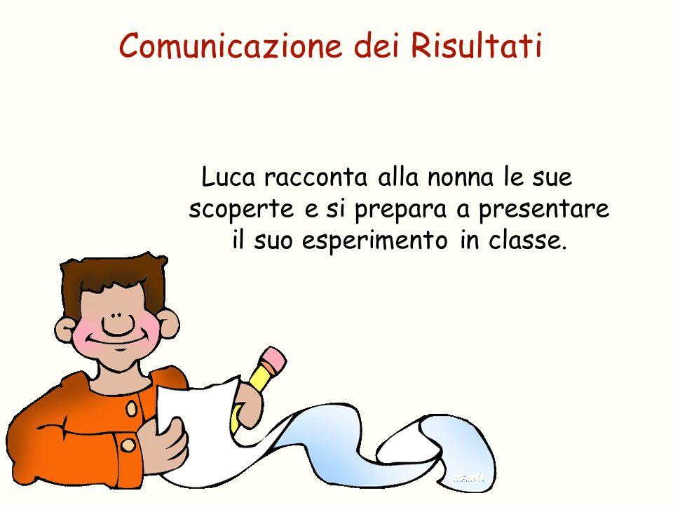Luca racconta alla nonna le sue scoperte e si prepara a presentare il suo esperimento in classe. Comunicazione dei Risultati