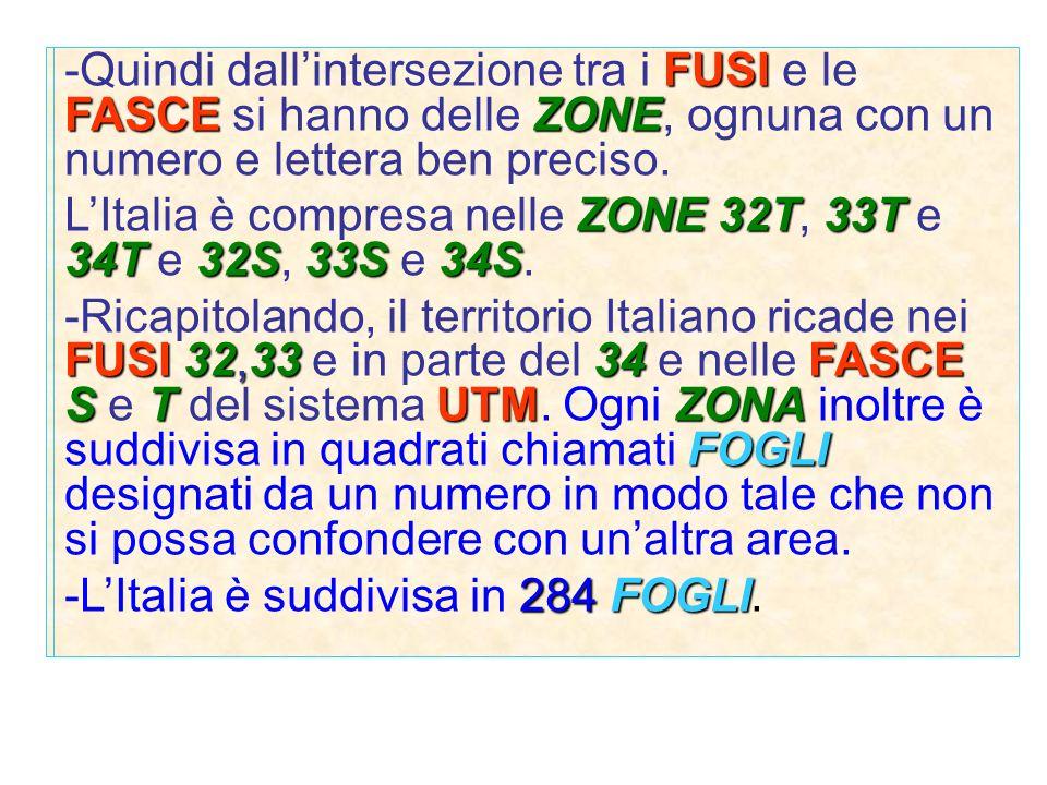 Quindi dallintersezione tra i FUSI e le FASCE si hanno delle ZONE, ognuna con un numero e lettera ben preciso. LItalia è compresa nelle ZONE 32T, 33T